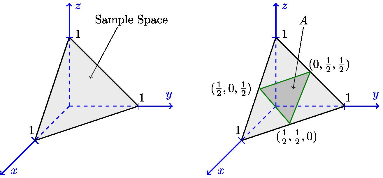 Solved Problems Random Experiments