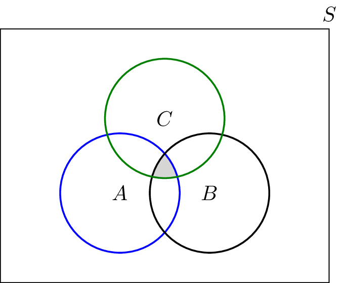 A Intersect B Intersect C Complement Venn Diagram Wiring