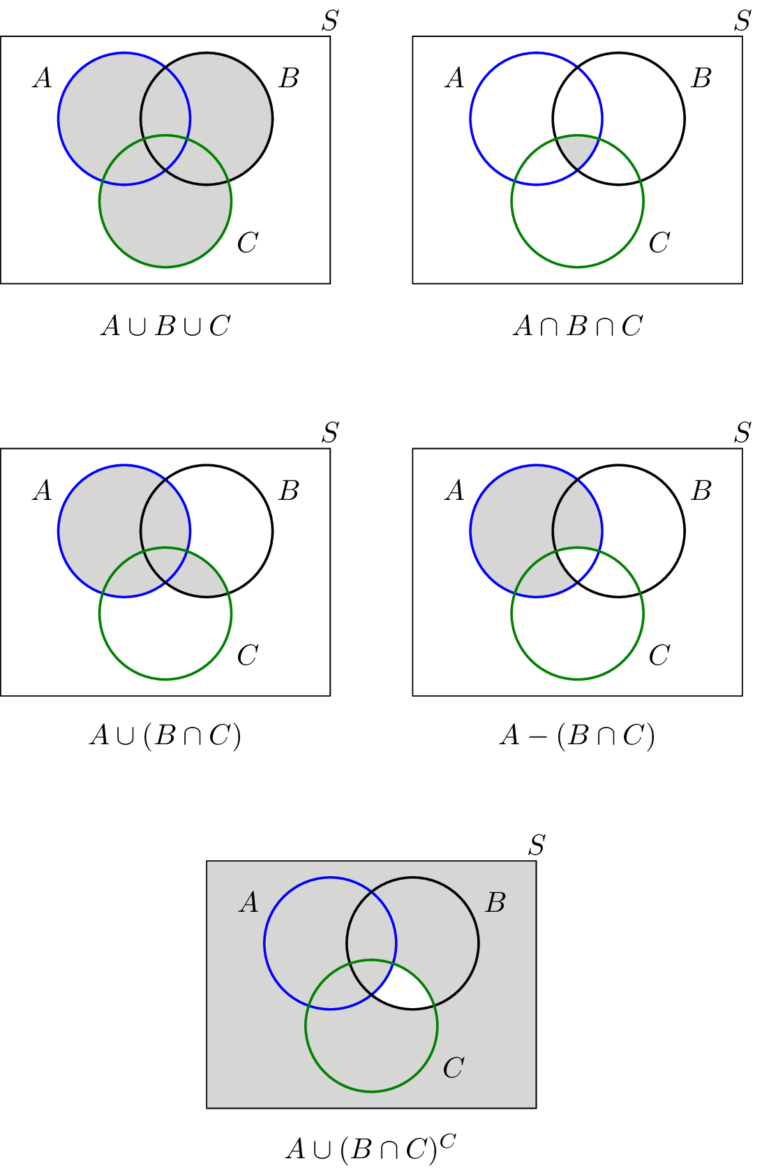 Solved problems for set theory review ccuart Choice Image