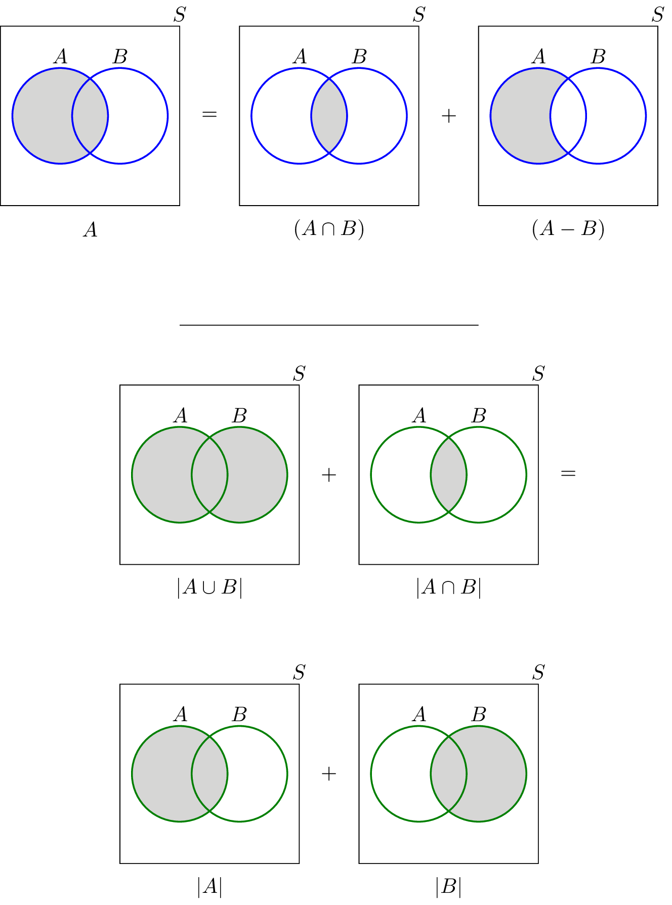 Solved problems for set theory review ccuart Image collections