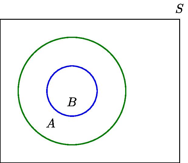 Venn diagrams ccuart Gallery