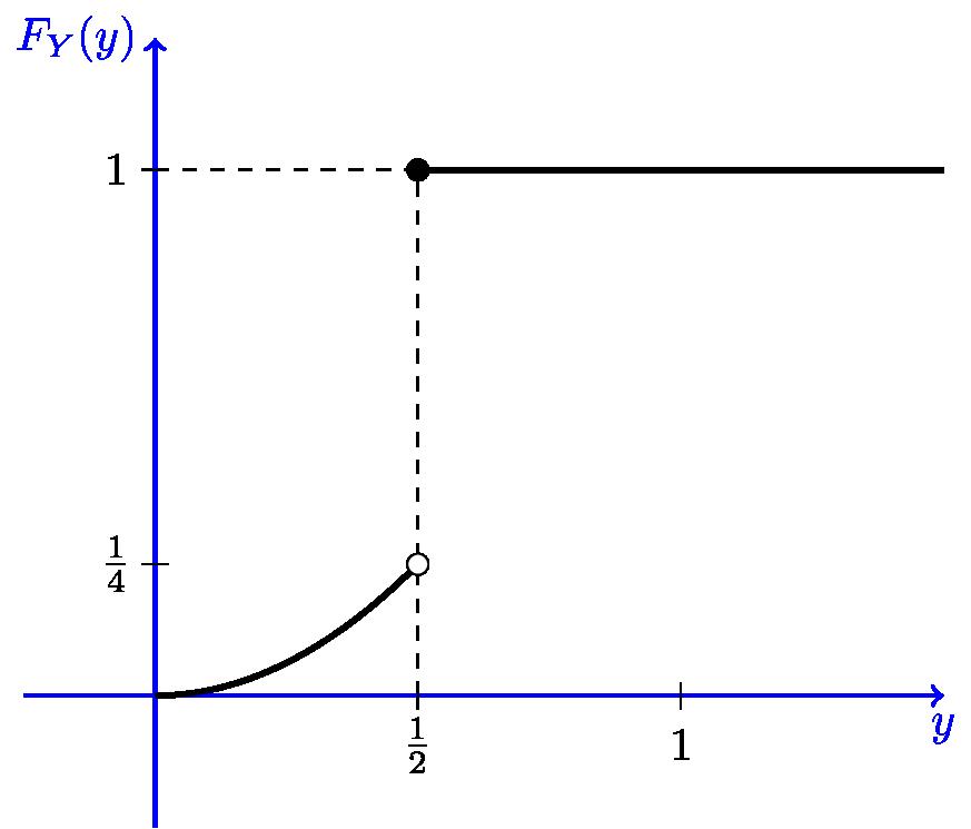 Mixed Random Variables | Examples